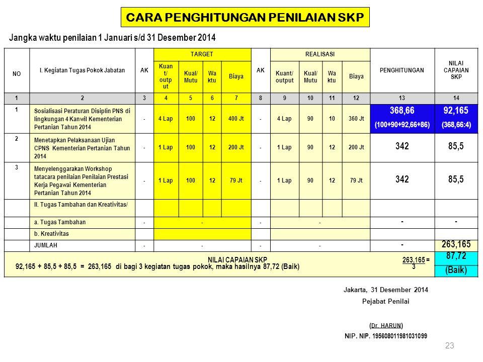CARA PENGHITUNGAN PENILAIAN SKP I. Kegiatan Tugas Pokok Jabatan
