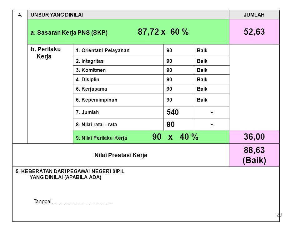 52,63 36,00 88,63 (Baik) 540 - a. Sasaran Kerja PNS (SKP) 87,72 x 60 %