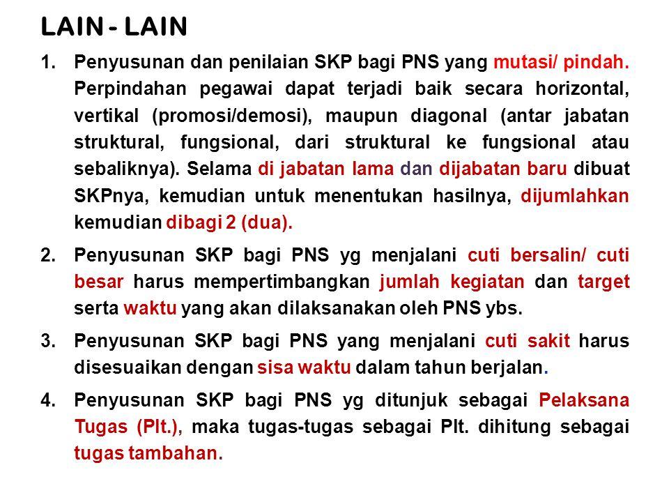 LAIN - LAIN