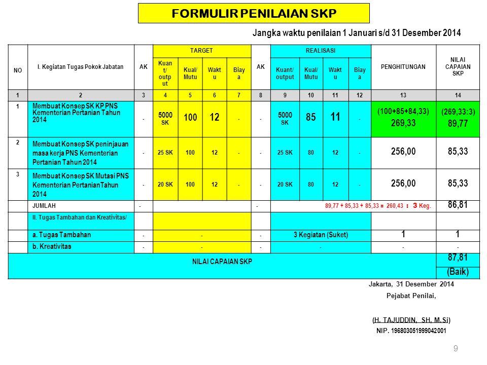 FORMULIR PENILAIAN SKP I. Kegiatan Tugas Pokok Jabatan