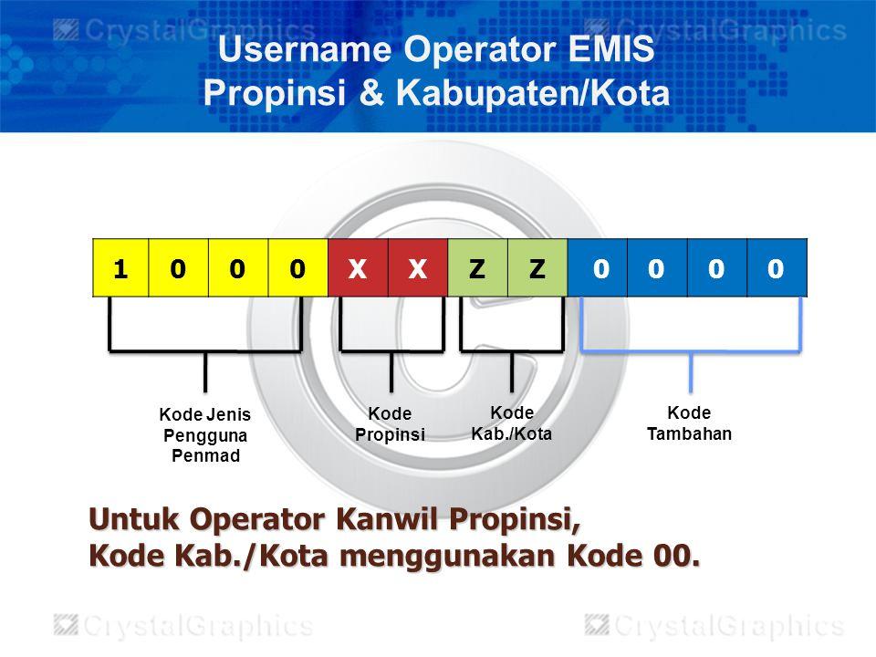 Username Operator EMIS Propinsi & Kabupaten/Kota