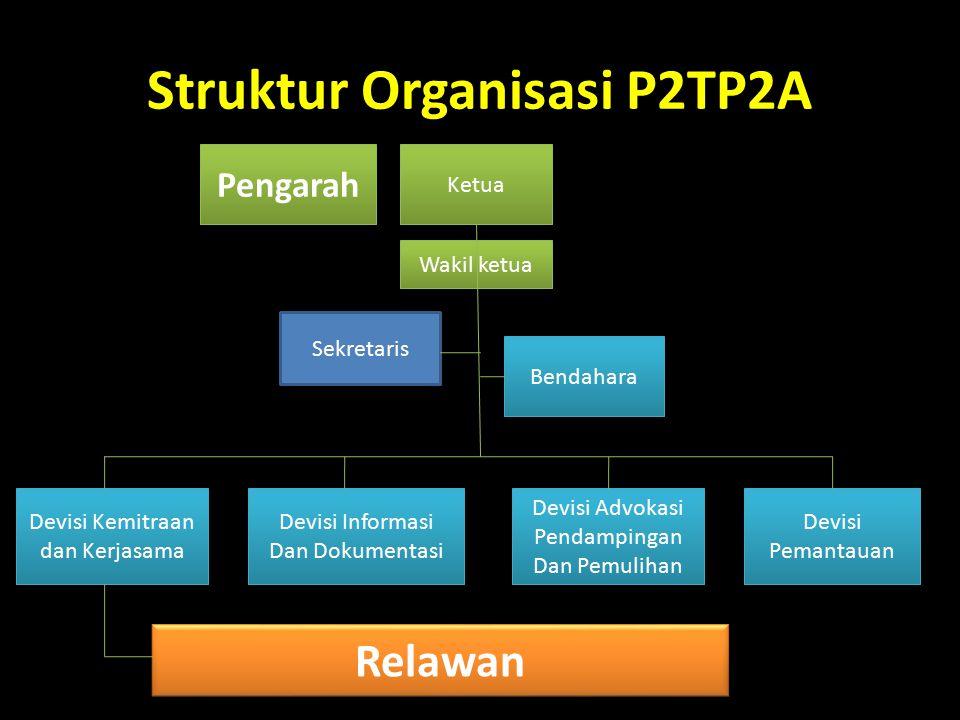 Struktur Organisasi P2TP2A