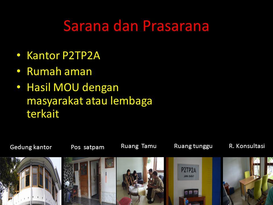 Sarana dan Prasarana Kantor P2TP2A Rumah aman