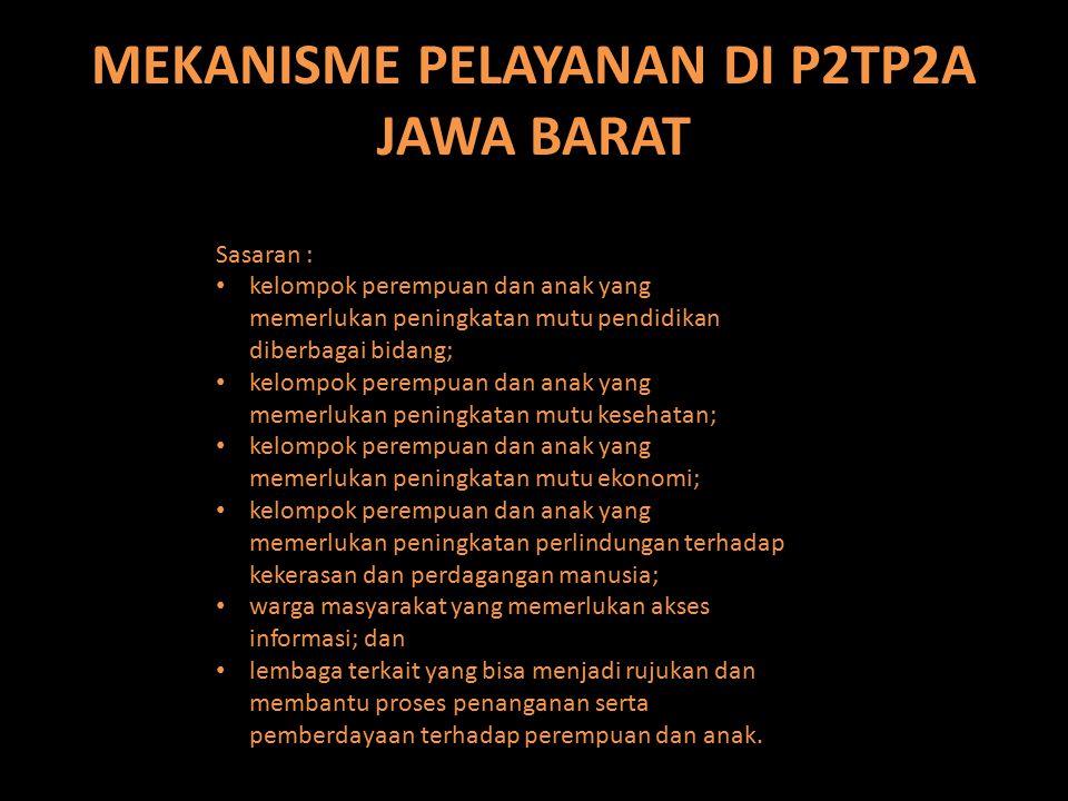 MEKANISME PELAYANAN DI P2TP2A JAWA BARAT