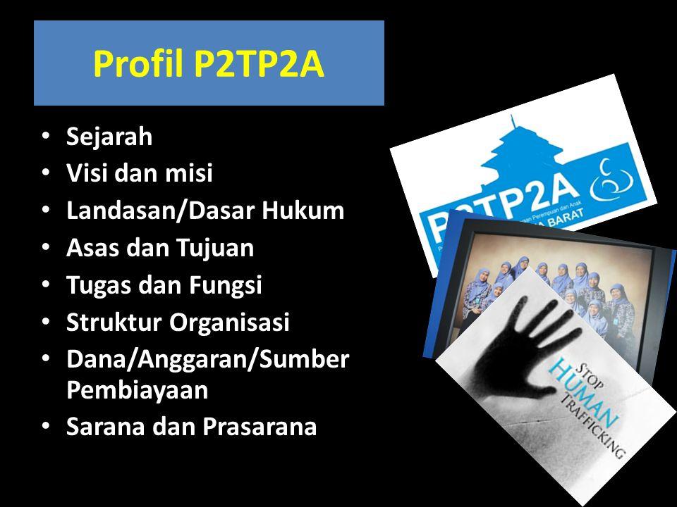 Profil P2TP2A Sejarah Visi dan misi Landasan/Dasar Hukum