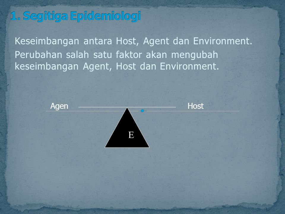 1. Segitiga Epidemiologi