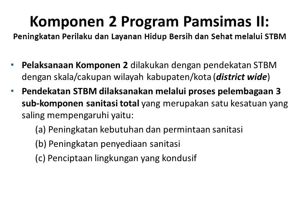 Komponen 2 Program Pamsimas II: Peningkatan Perilaku dan Layanan Hidup Bersih dan Sehat melalui STBM
