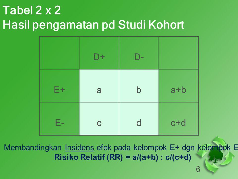 Tabel 2 x 2 Hasil pengamatan pd Studi Kohort