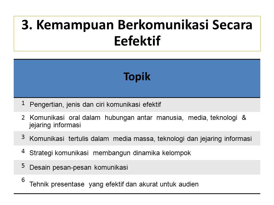 3. Kemampuan Berkomunikasi Secara Eefektif