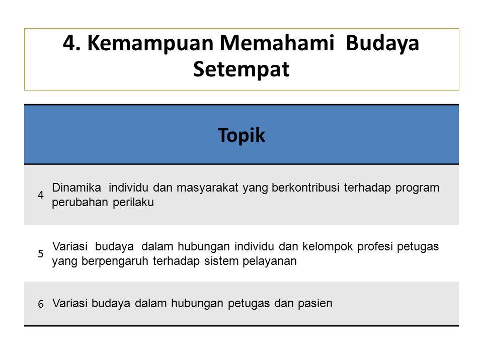 4. Kemampuan Memahami Budaya Setempat