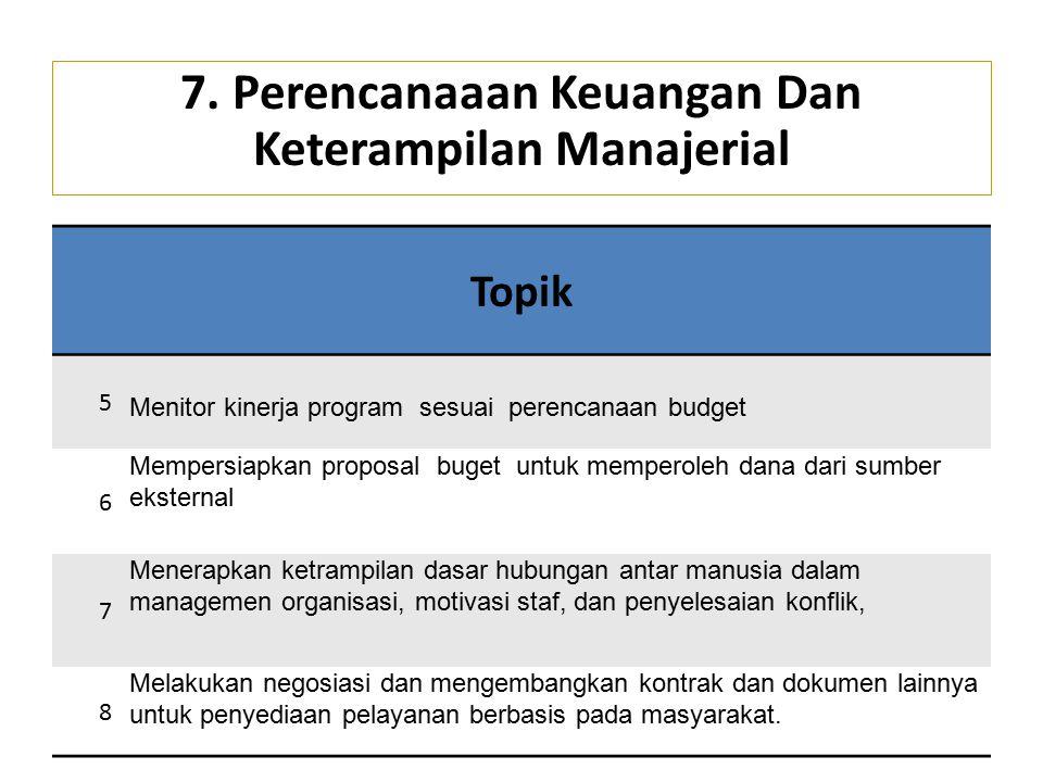 7. Perencanaaan Keuangan Dan Keterampilan Manajerial