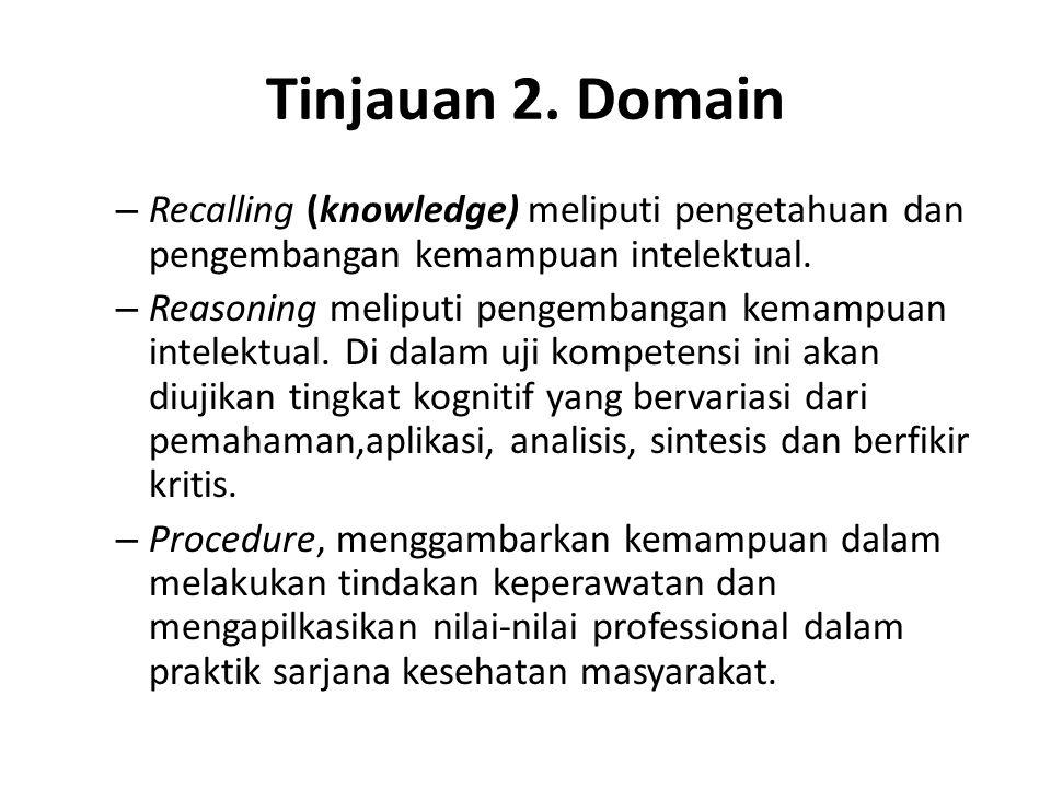 Tinjauan 2. Domain Recalling (knowledge) meliputi pengetahuan dan pengembangan kemampuan intelektual.