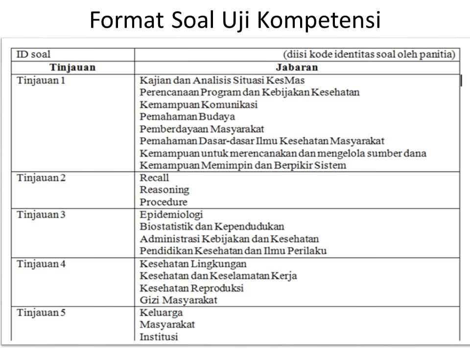 Format Soal Uji Kompetensi