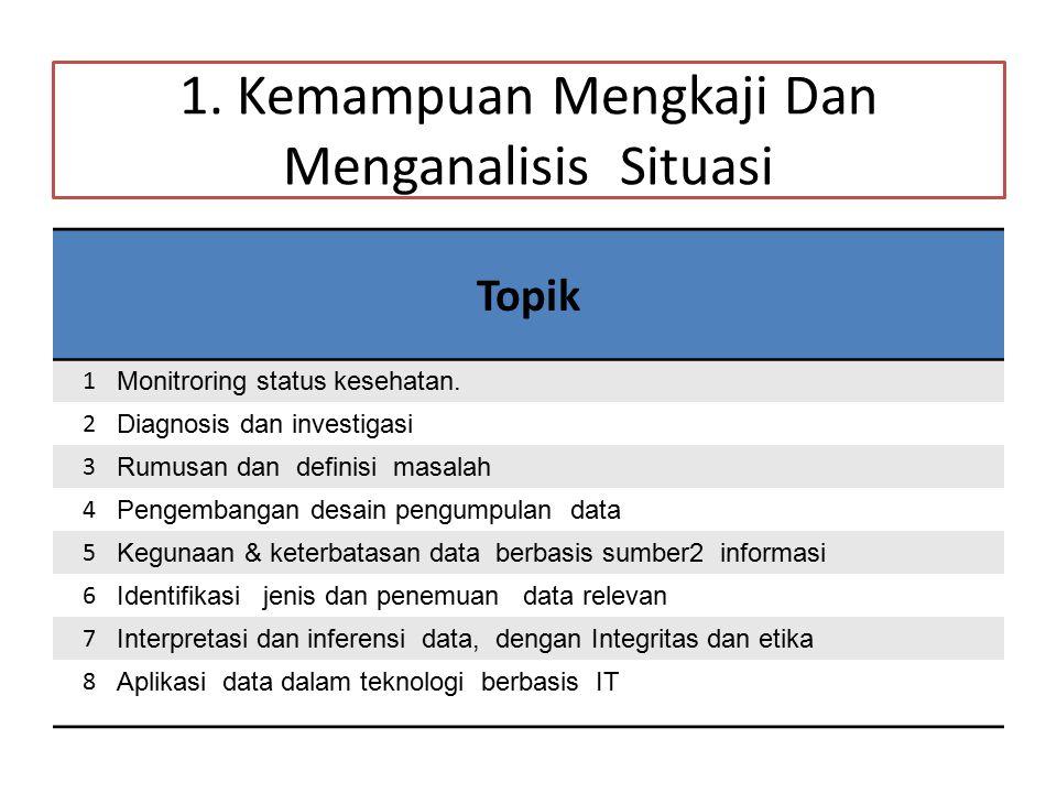 1. Kemampuan Mengkaji Dan Menganalisis Situasi