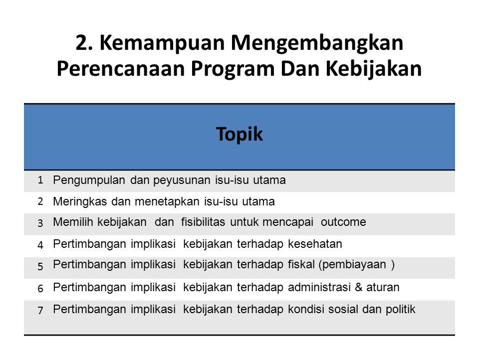 2. Kemampuan Mengembangkan Perencanaan Program Dan Kebijakan