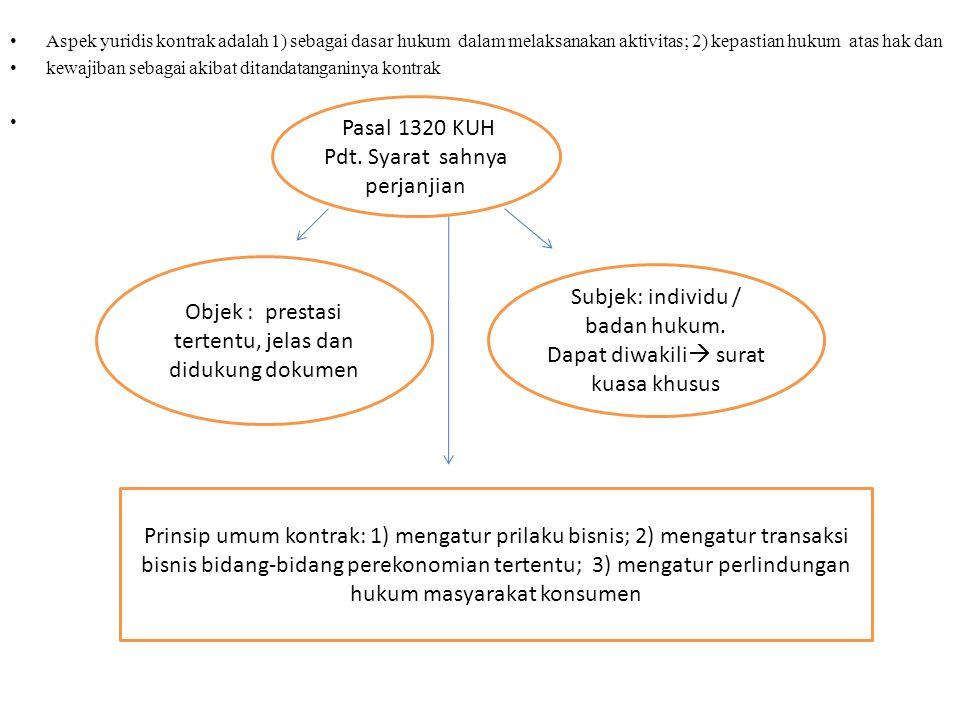 Pasal 1320 KUH Pdt. Syarat sahnya perjanjian