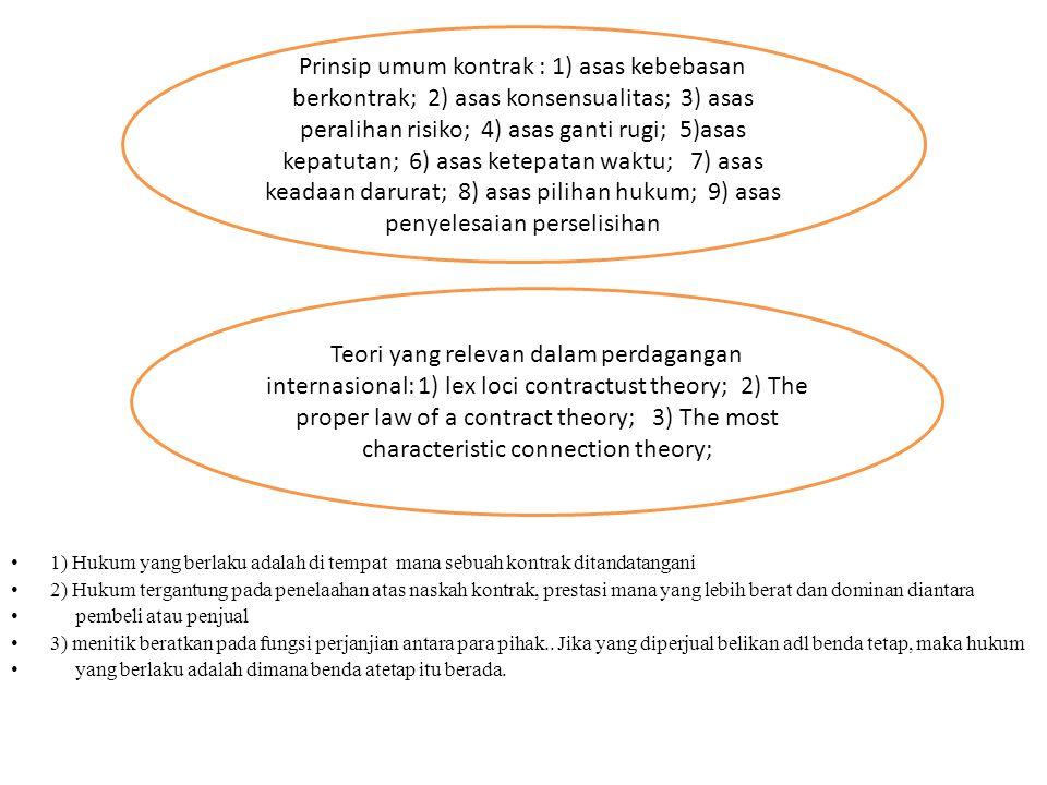 1) Hukum yang berlaku adalah di tempat mana sebuah kontrak ditandatangani