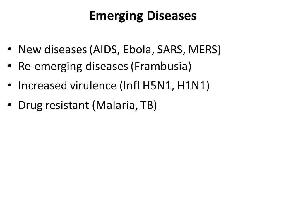 Emerging Diseases New diseases (AIDS, Ebola, SARS, MERS)