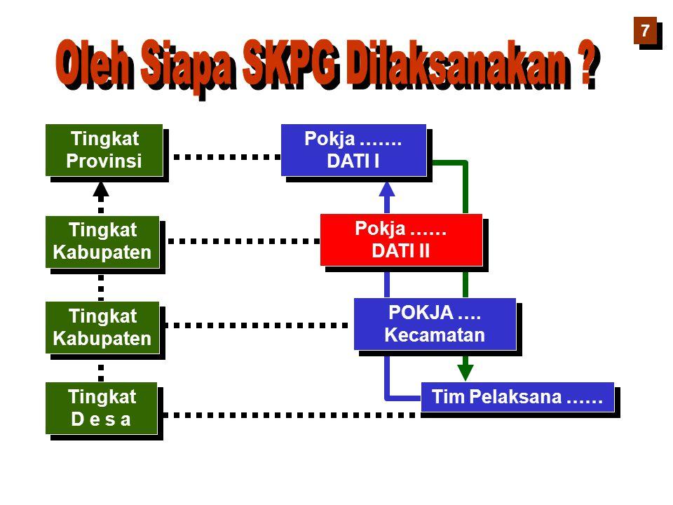 Oleh Siapa SKPG Dilaksanakan