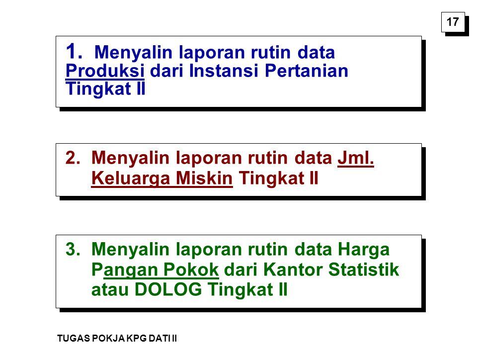 17 1. Menyalin laporan rutin data Produksi dari Instansi Pertanian Tingkat II. 2. Menyalin laporan rutin data Jml.