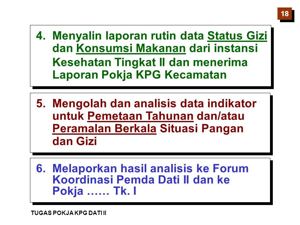 4. Menyalin laporan rutin data Status Gizi