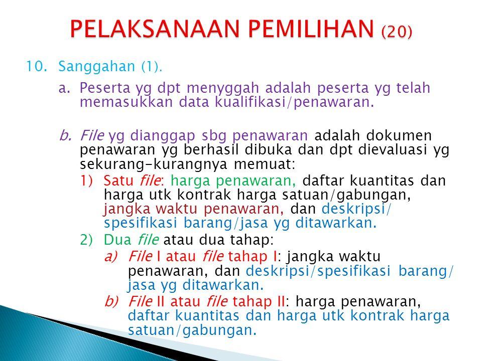 PELAKSANAAN PEMILIHAN (20)