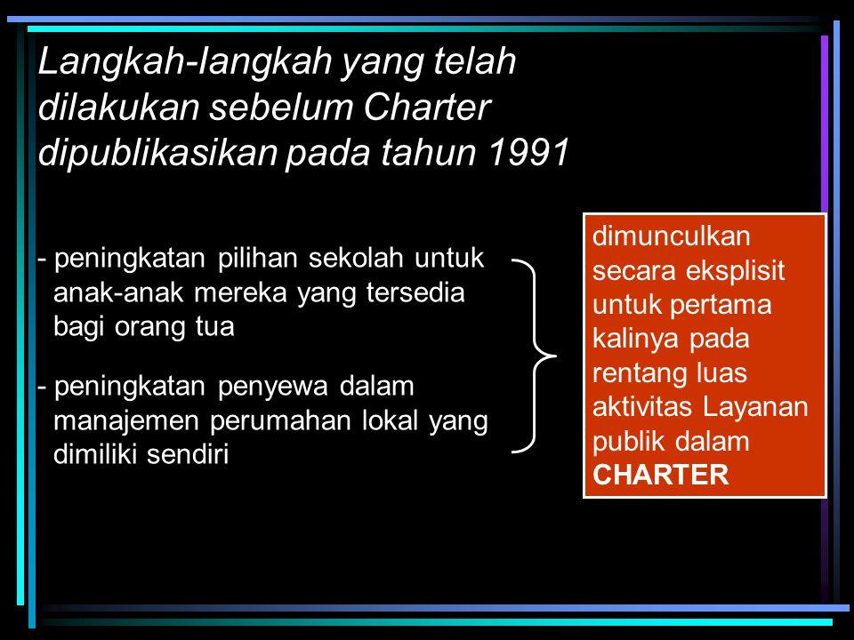 Langkah-Iangkah yang telah dilakukan sebelum Charter dipublikasikan pada tahun 1991