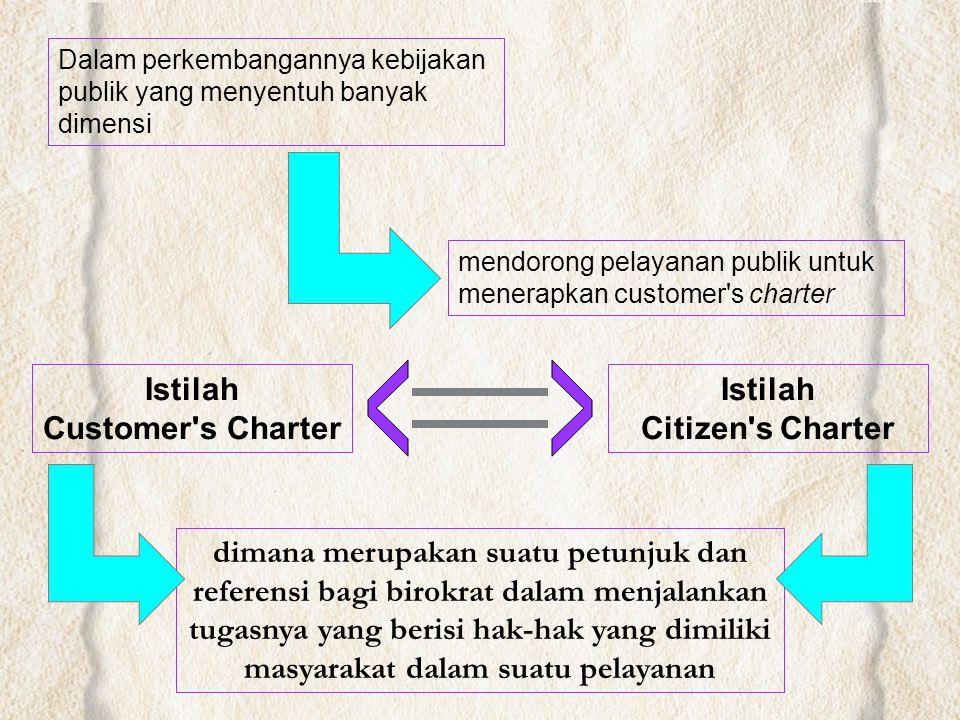 < Istilah Customer s Charter Citizen s Charter