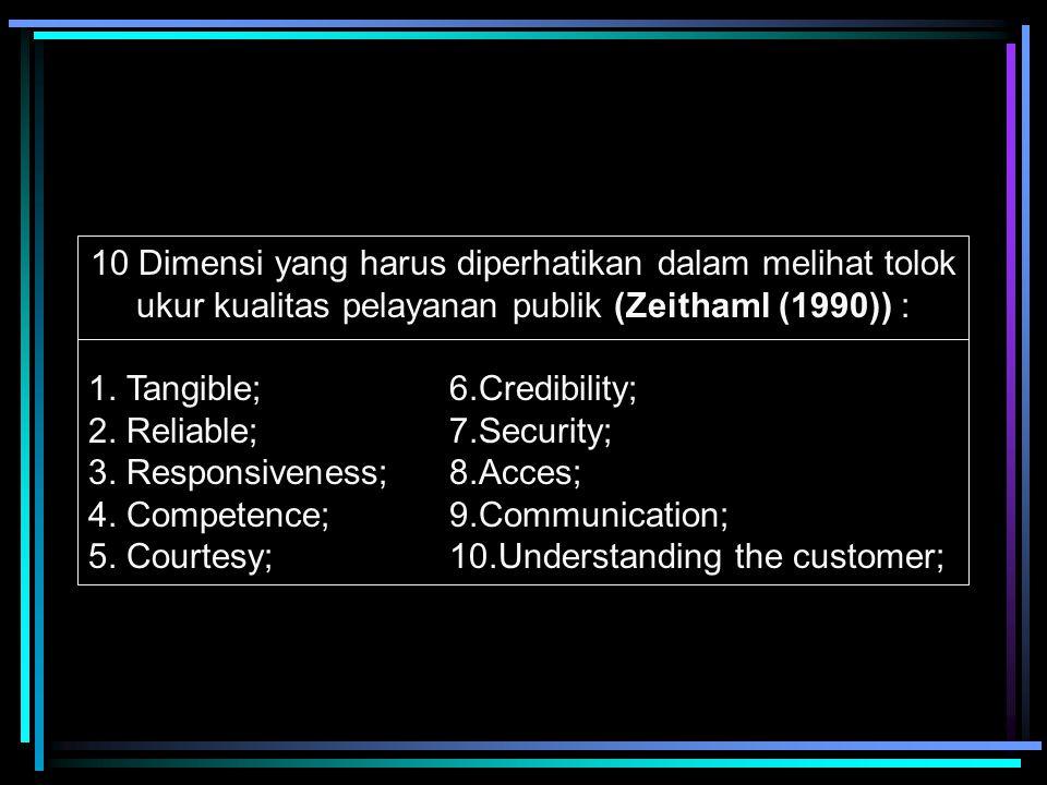 10 Dimensi yang harus diperhatikan dalam melihat tolok ukur kualitas pelayanan publik (Zeithaml (1990)) :
