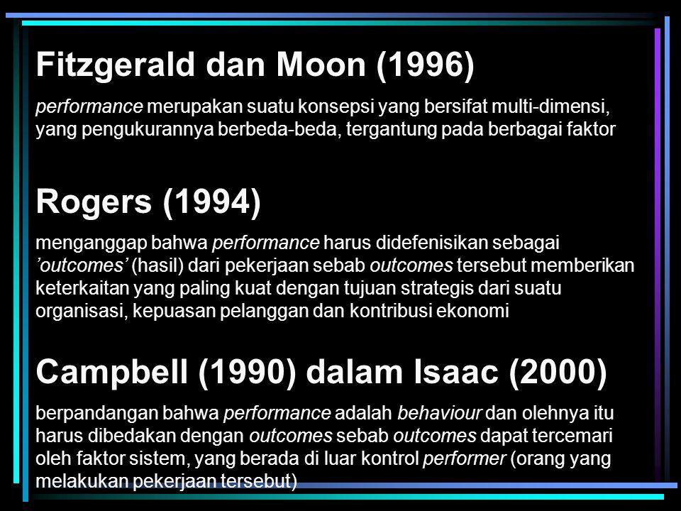 Campbell (1990) dalam Isaac (2000)