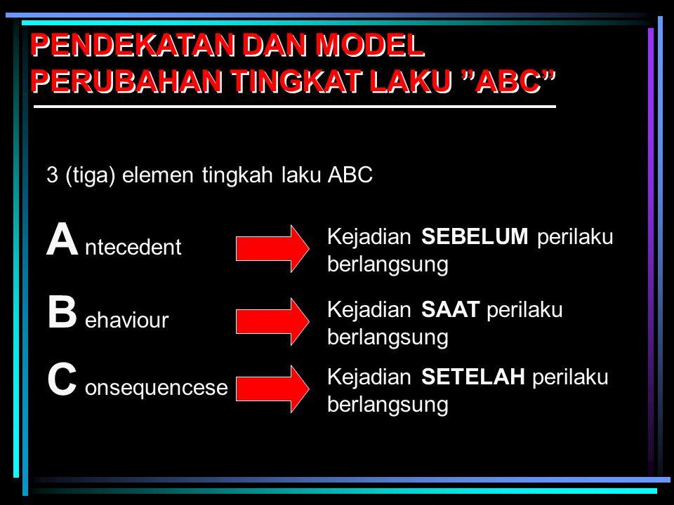 A ntecedent B ehaviour C onsequencese