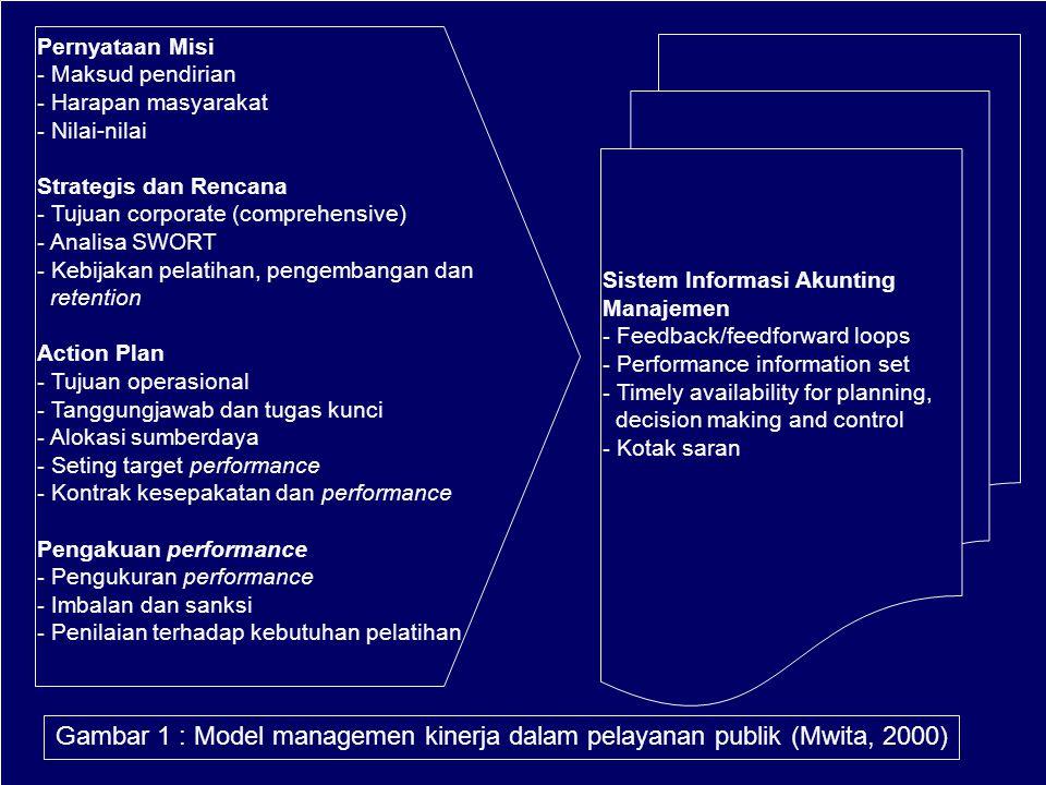 Pernyataan Misi Maksud pendirian. Harapan masyarakat. Nilai-nilai. Strategis dan Rencana. Tujuan corporate (comprehensive)