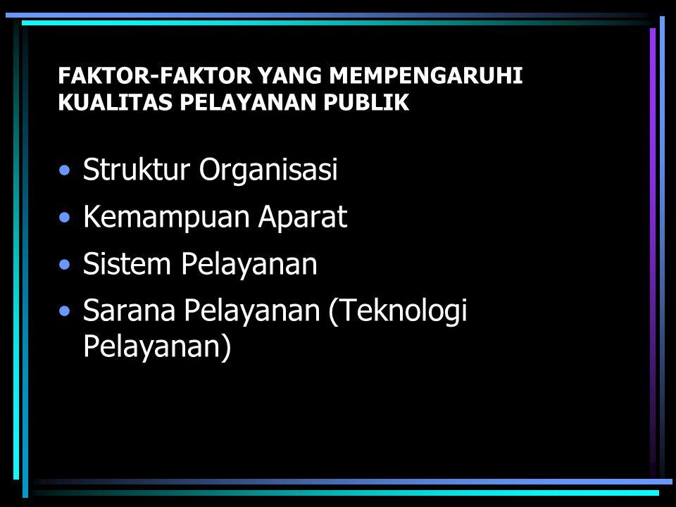 FAKTOR-FAKTOR YANG MEMPENGARUHI KUALITAS PELAYANAN PUBLIK