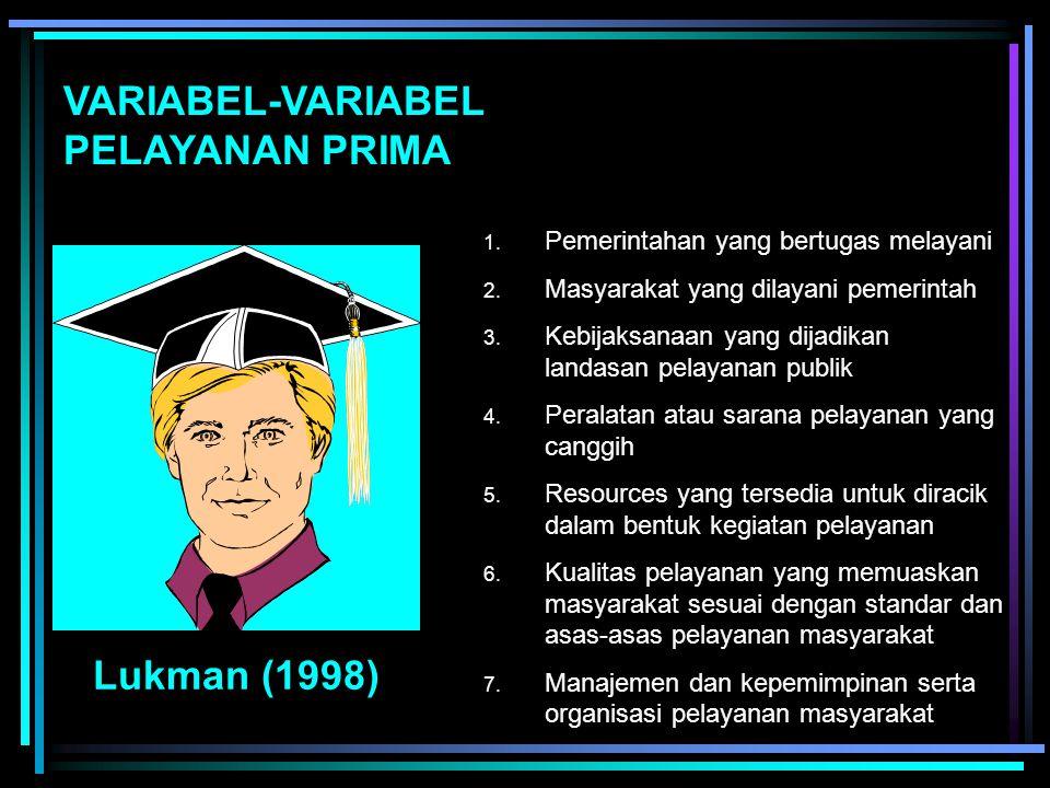 VARIABEL-VARIABEL PELAYANAN PRIMA Lukman (1998)