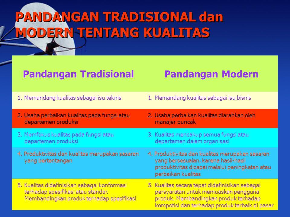Pandangan Tradisional