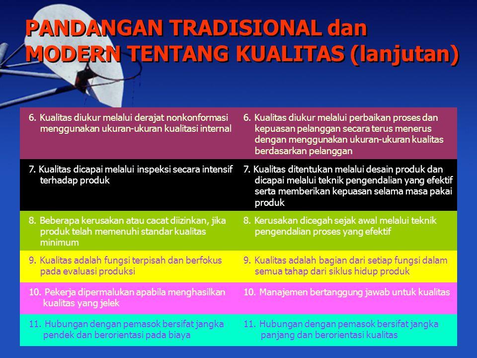 PANDANGAN TRADISIONAL dan MODERN TENTANG KUALITAS (lanjutan)