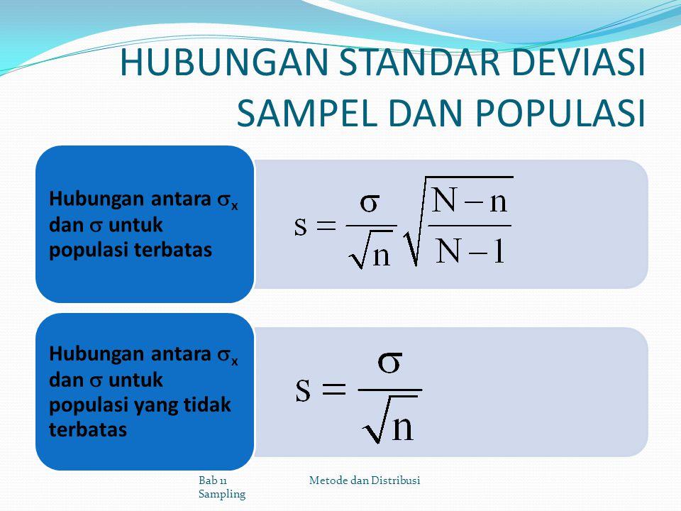 HUBUNGAN STANDAR DEVIASI SAMPEL DAN POPULASI