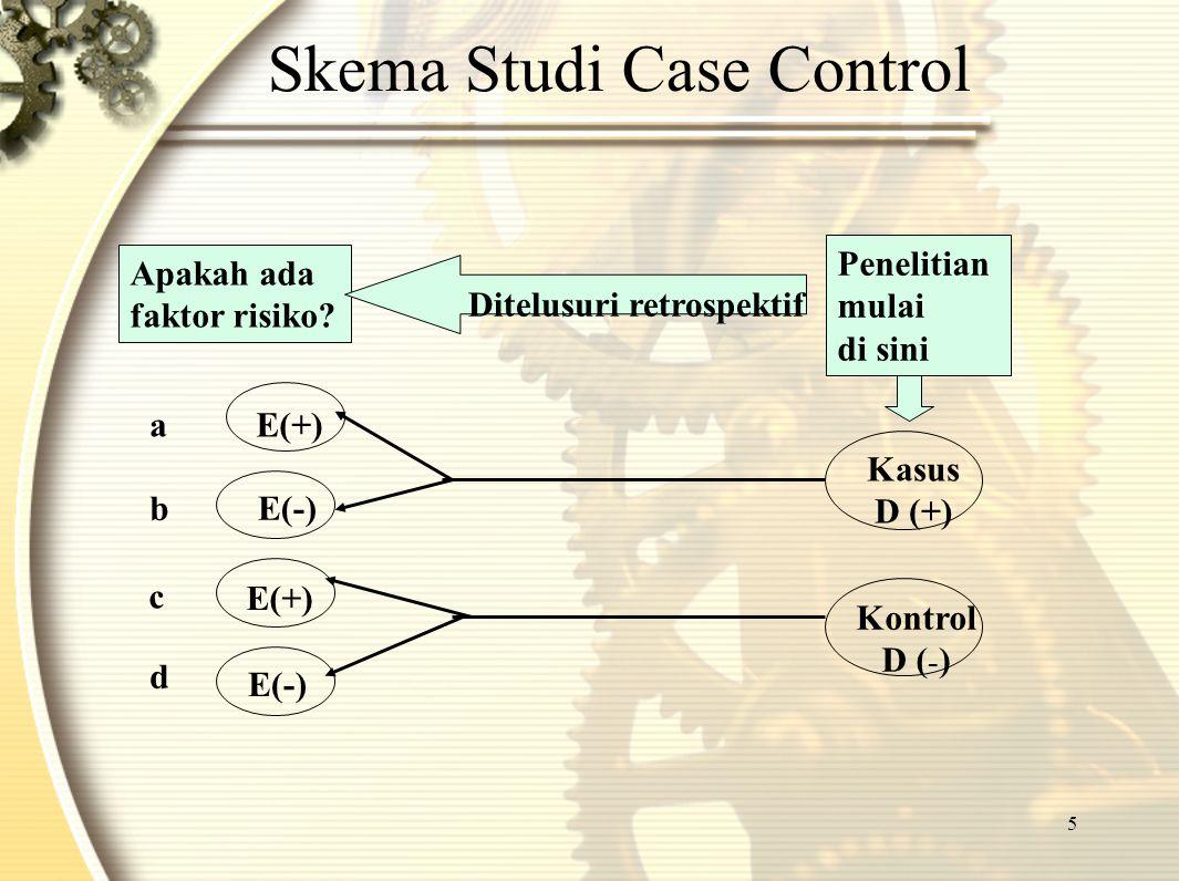 Skema Studi Case Control