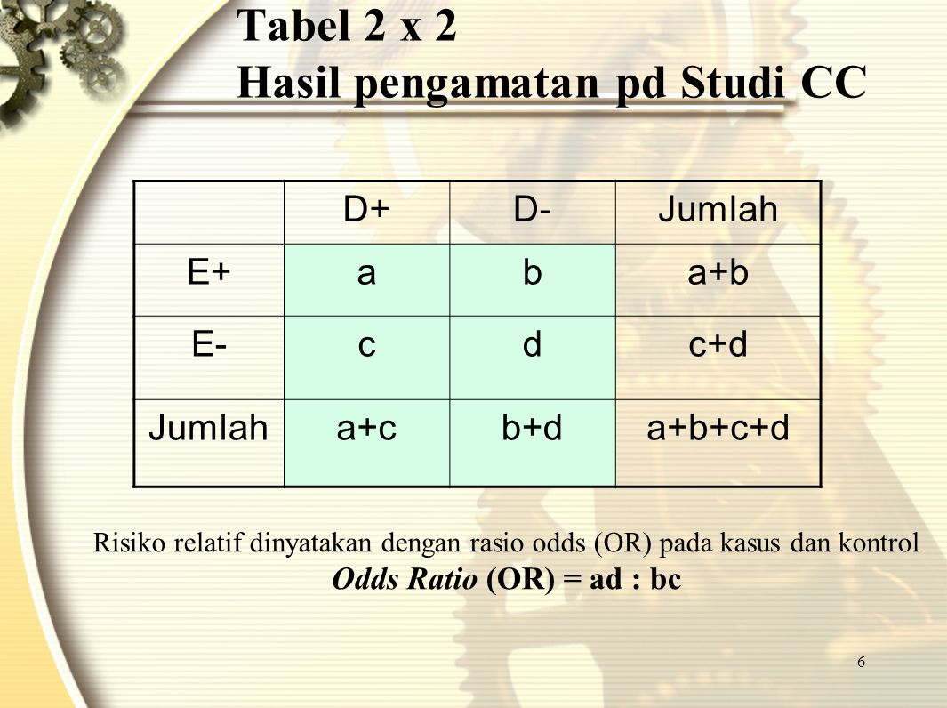 Tabel 2 x 2 Hasil pengamatan pd Studi CC
