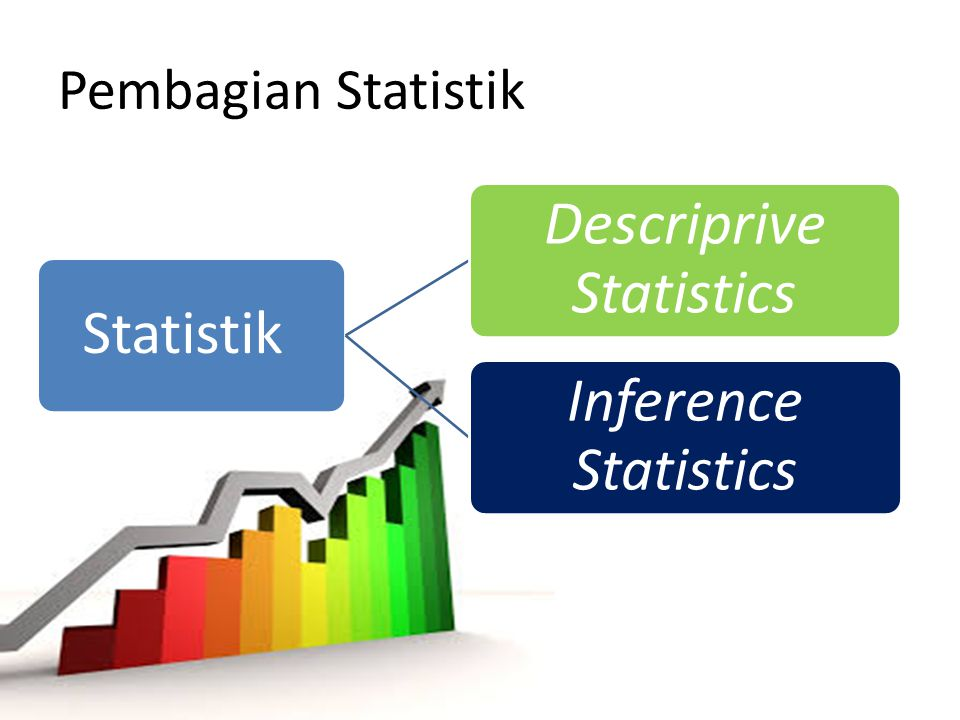 Descriprive Statistics