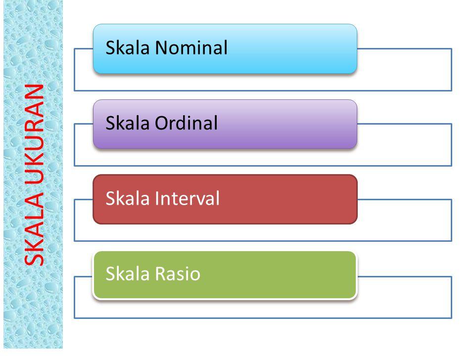 Skala Nominal Skala Ordinal Skala Interval Skala Rasio SKALA UKURAN