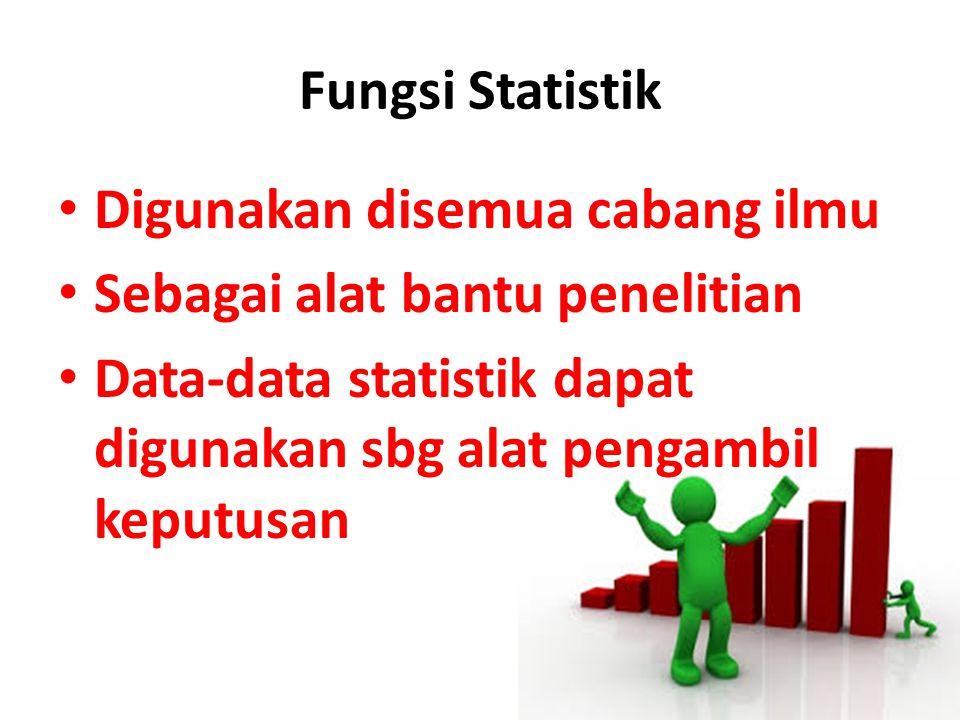 Fungsi Statistik Digunakan disemua cabang ilmu. Sebagai alat bantu penelitian.