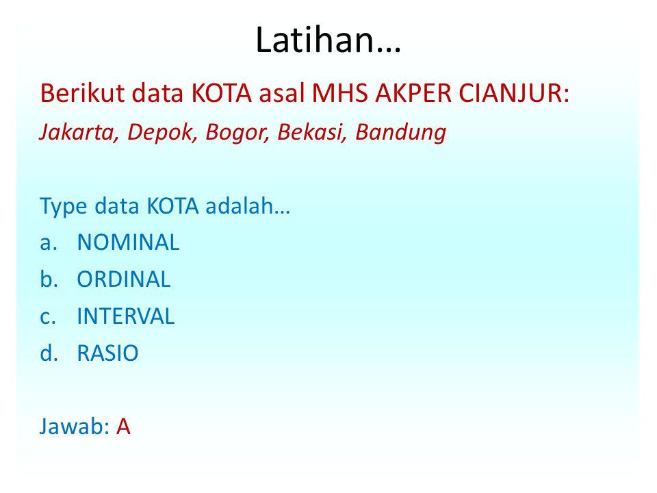 Latihan… Berikut data KOTA asal MHS AKPER CIANJUR: