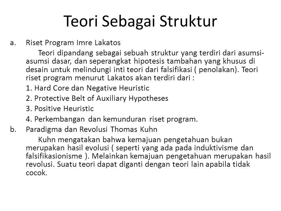 Teori Sebagai Struktur
