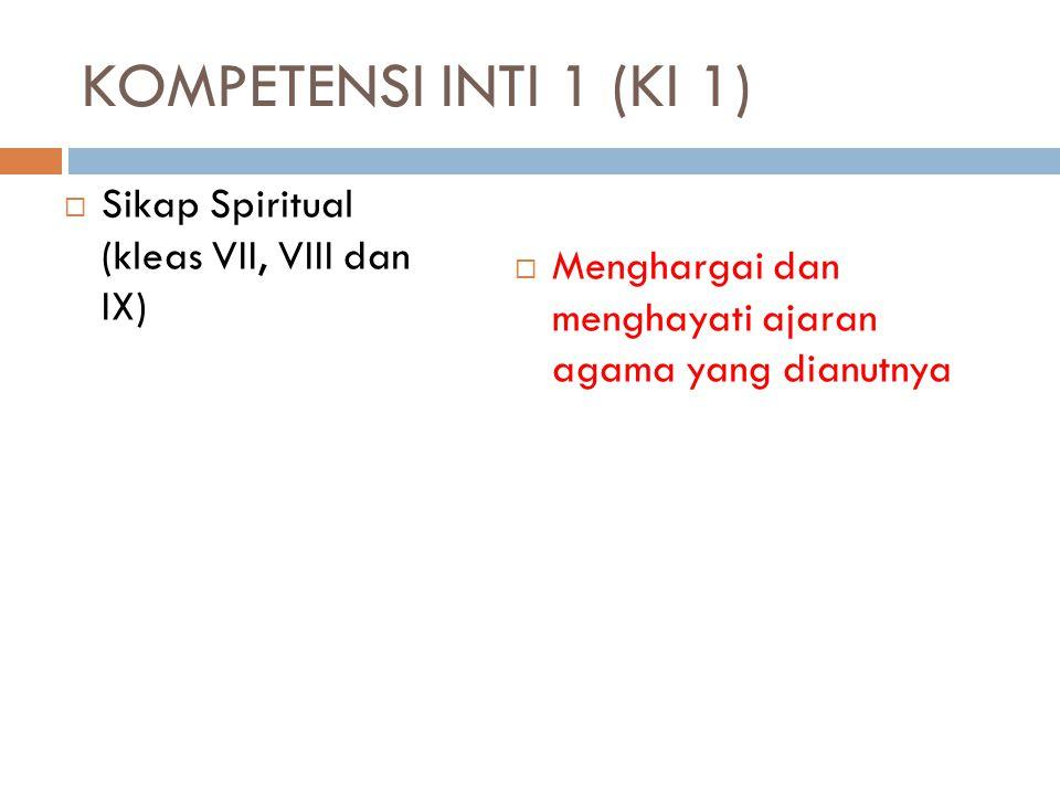 KOMPETENSI INTI 1 (KI 1) Sikap Spiritual (kleas VII, VIII dan IX)