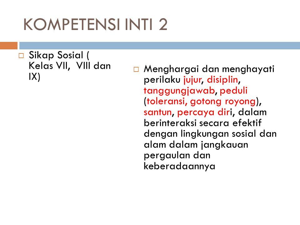 KOMPETENSI INTI 2 Sikap Sosial ( Kelas VII, VIII dan IX)