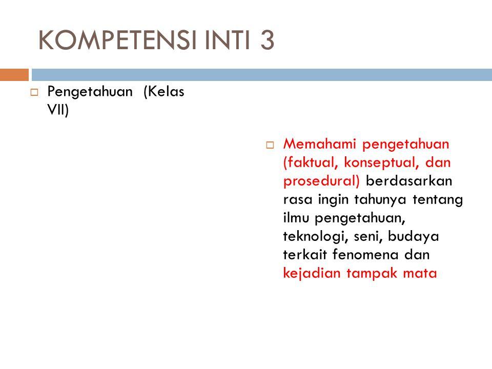 KOMPETENSI INTI 3 Pengetahuan (Kelas VII)