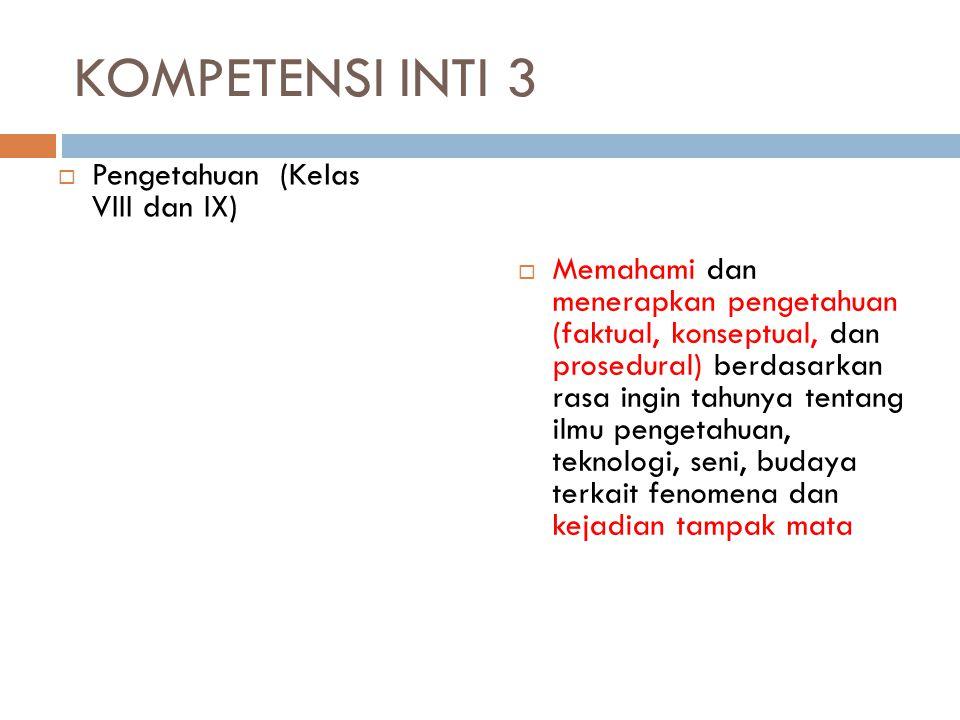 KOMPETENSI INTI 3 Pengetahuan (Kelas VIII dan IX)
