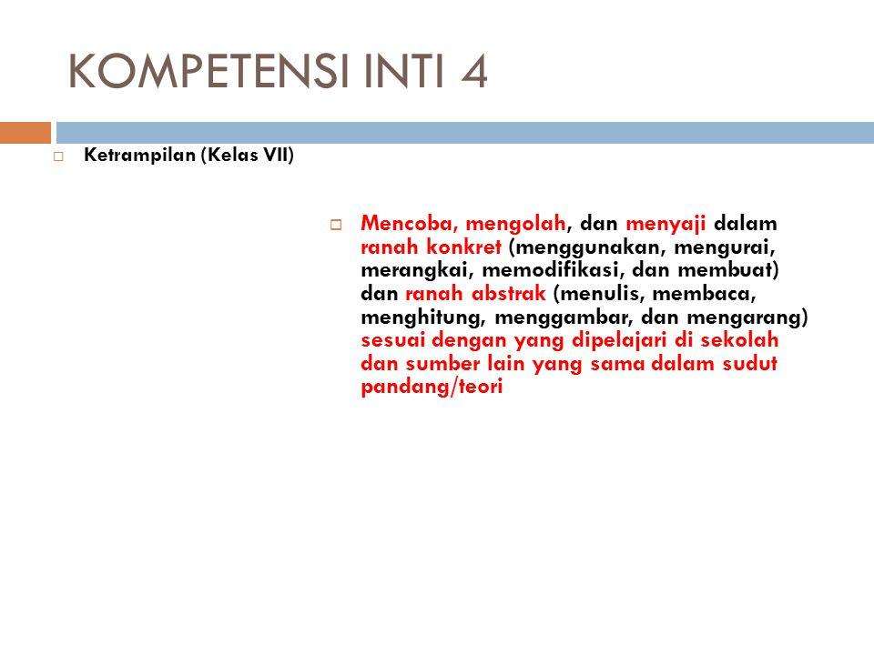KOMPETENSI INTI 4 Ketrampilan (Kelas VII)