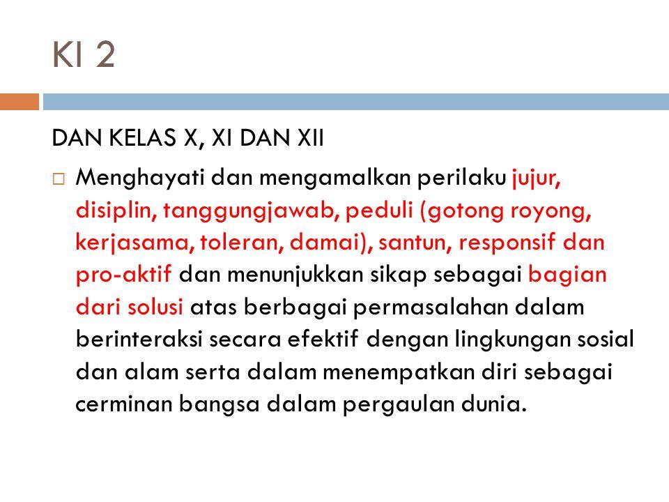 KI 2 DAN KELAS X, XI DAN XII.